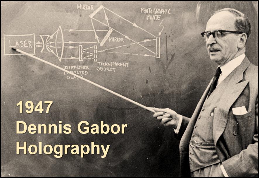 Dennis Gabor (Nobel-Physics 1971) proposes holography